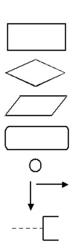 算法流程图怎么画