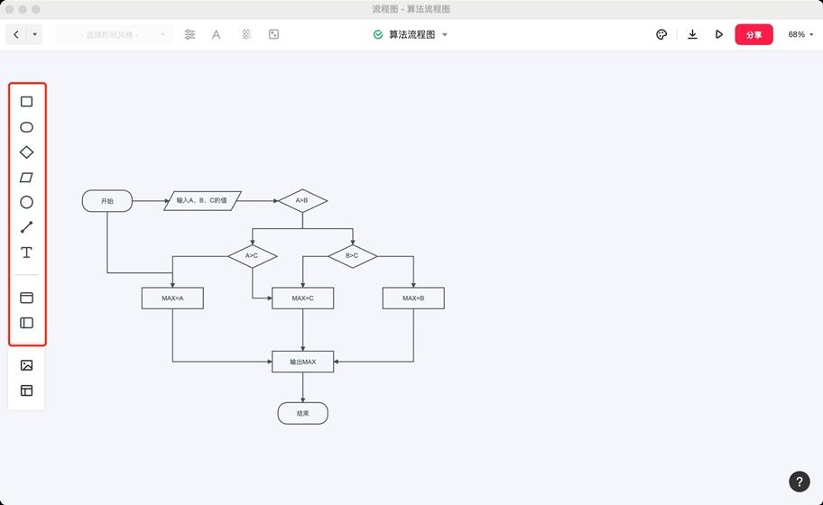 模拟退火算法流程图